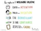 posterreglecadre_regles-intelligence-collective-670x497-copie.jpg